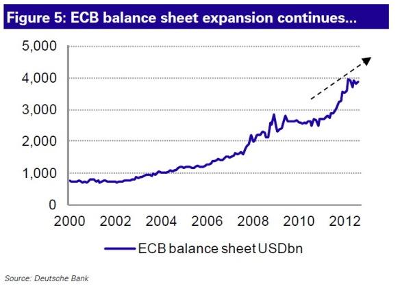 ECB_BS