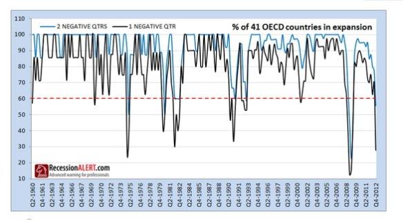 OECD_Expanders