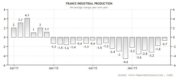 France_IP