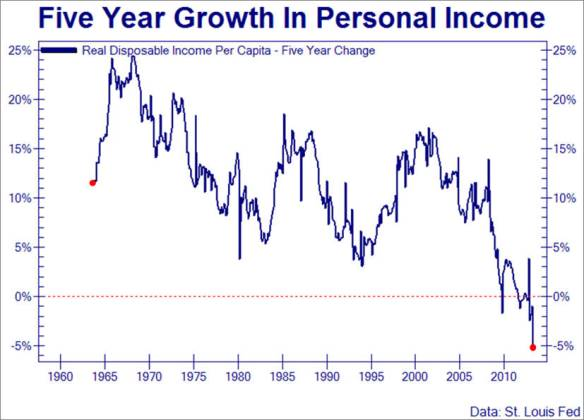 Personal_20130727_income