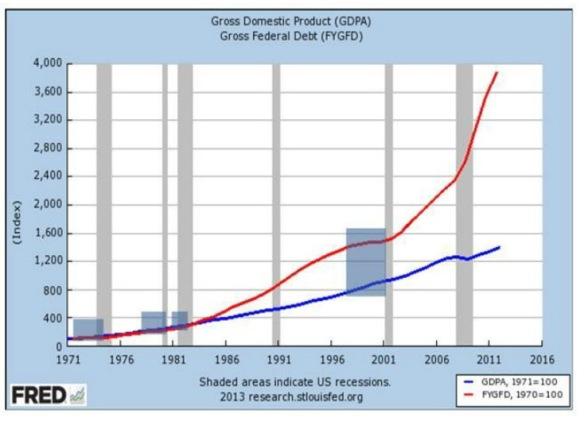 Debt_GDP
