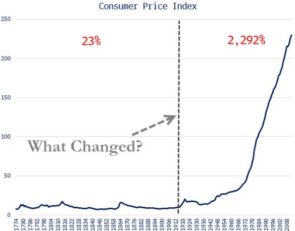 inflationhere20131122
