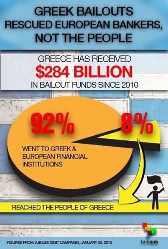 Image result for resisting absurd unfair debt